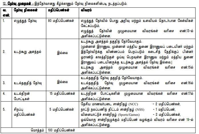 TNUSRB TN Police Constable Selection Procedure 2020
