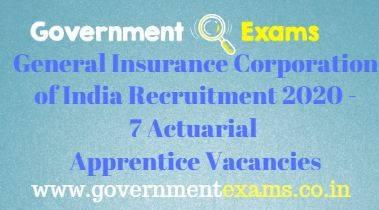 GIC of India Actuarial Apprentice Recruitment 2020