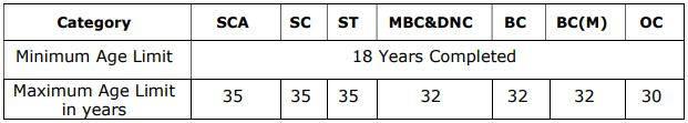 Aavin Senior Factory Assistant Recruitment 2020 age limit