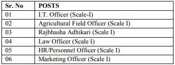 IBPS Specialist Officer Recruitment 2020 vacancy details