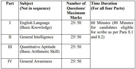 SSC CHSL Exam Tier I Syllabus 2020