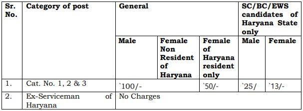 HSSC Constable Application Fee