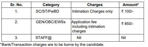 RBI Officers Grade B Application Fee 2021