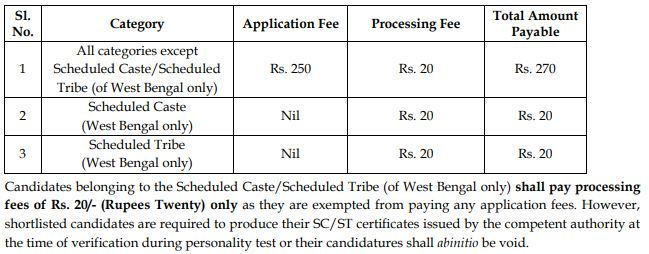 WB Police SI and Lady SI Application Fee 2021