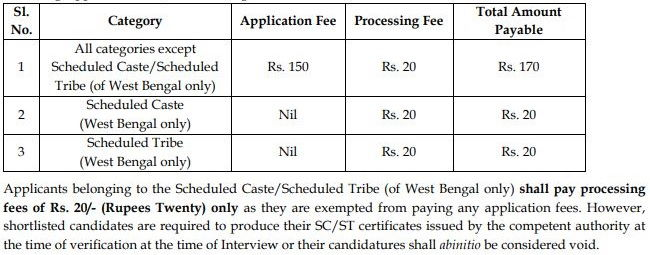 WP Police Application Fee for Constable Recruitment 2021