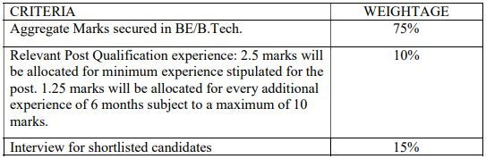 BEL Bengaluru Trainee Engineer Selection Process 2021