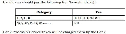NBEMS Assistant Accountant Application Fee 2021
