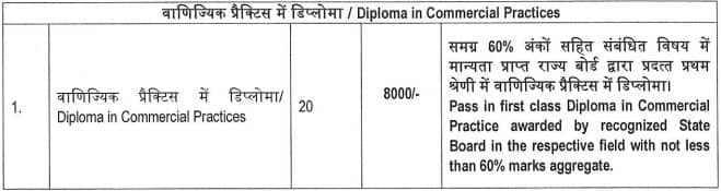 ISRO Graduate Diploma Apprentices Vacancy Details 2021 2